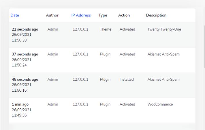 WordPress Activity logs plugin